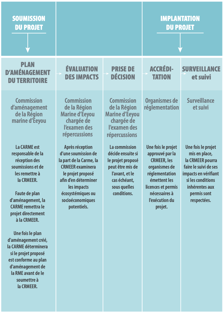 French Guide 1 graphic